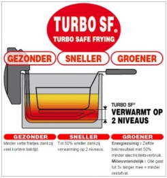 Friteuse  Turbo SF 3.0 liter